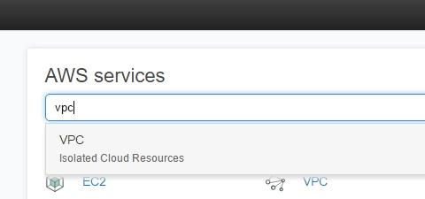 Amazon AWS Console