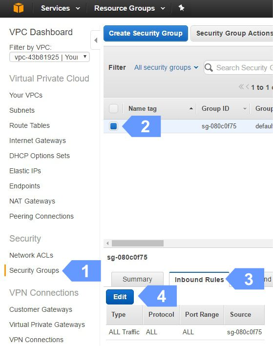 Cloud VPC Security Group