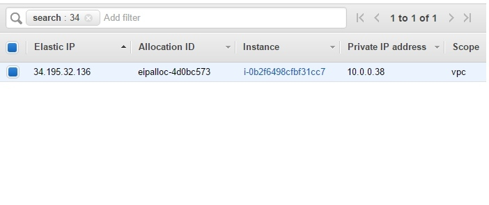 Elastic IP address associated