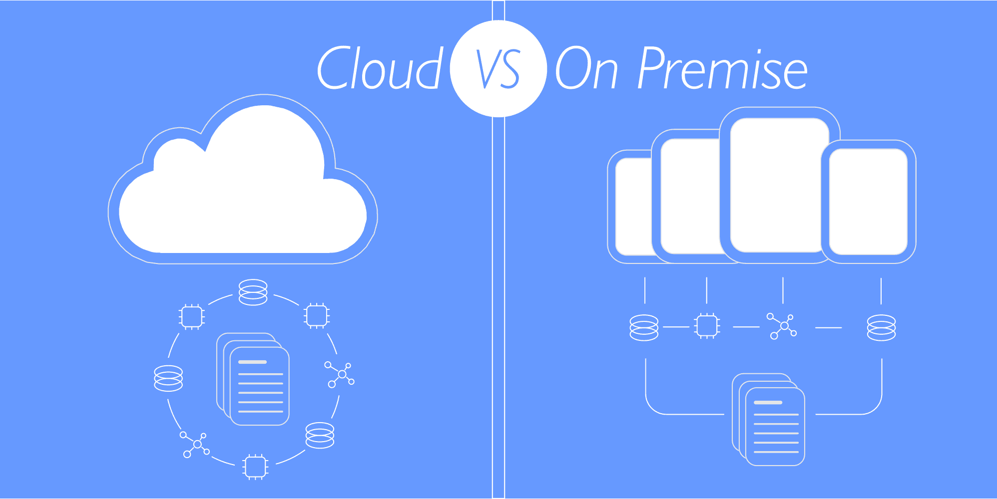Cloud Hosting vs On Premise Hosting