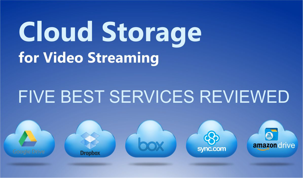 Best cloud storage options