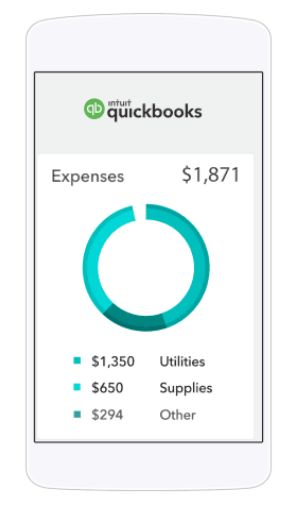 What is cloud ERP Quickbooks ERP
