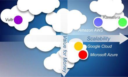 Amazon AWS vs Microsoft Azure vs Google Cloud vs Kamatera vs Vultr
