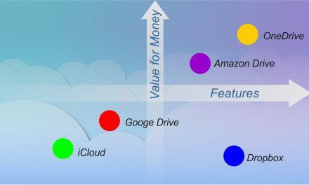 Dropbox vs Google Drive vs OneDrive vs iCloud vs Amazon Drive