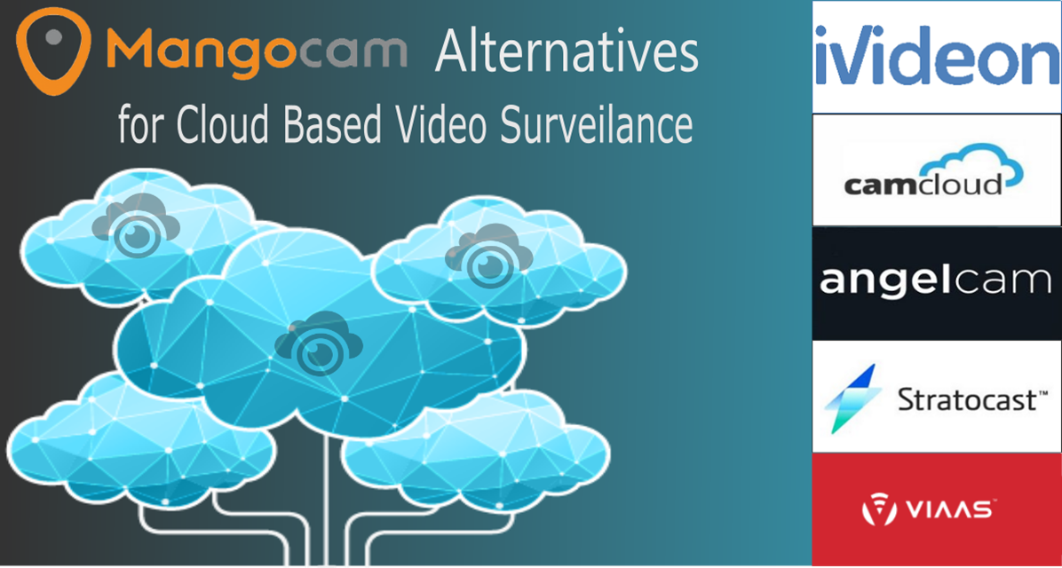 Mangocam Alternatives for Cloud Based Video Surveillance
